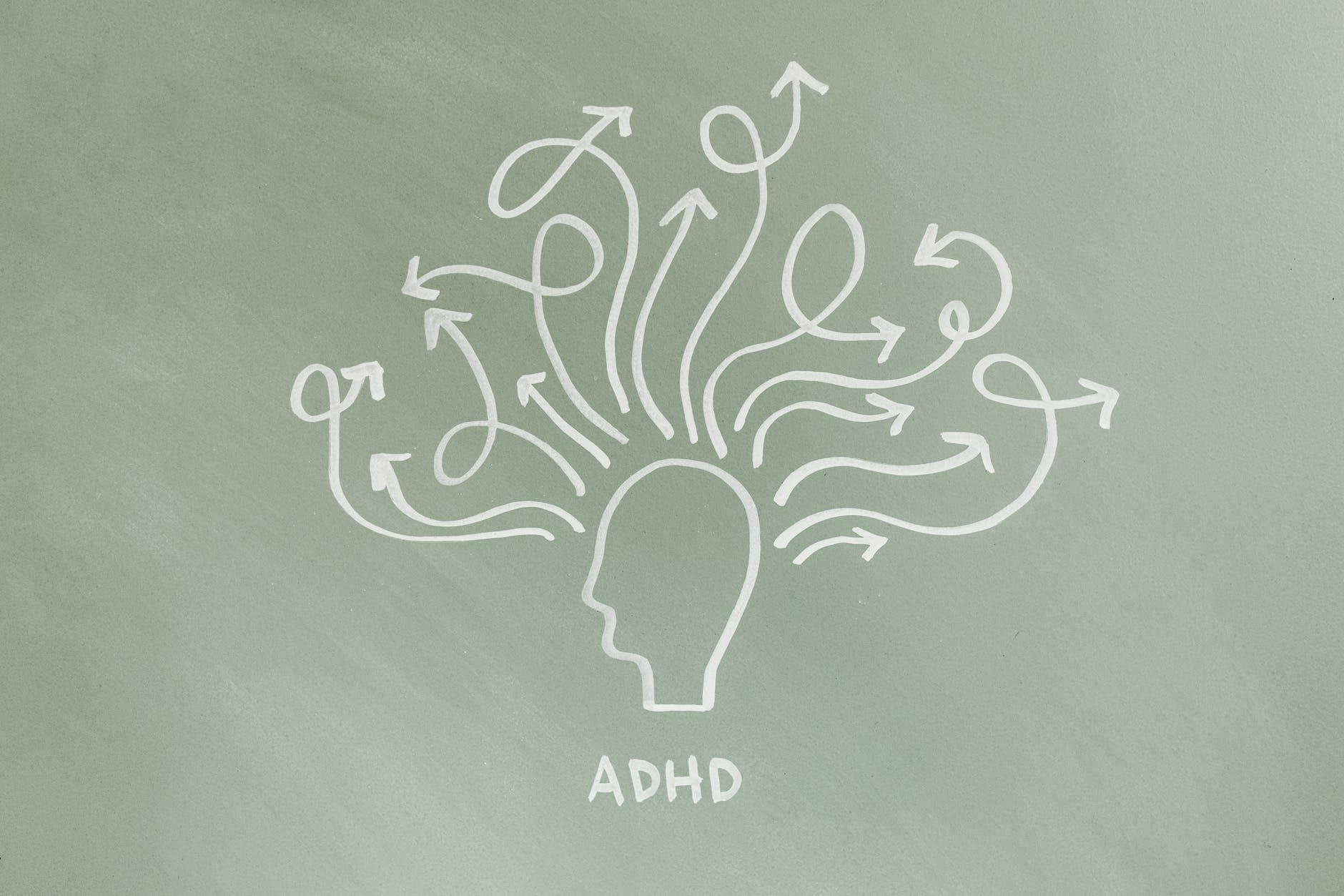 E-learning ADHD